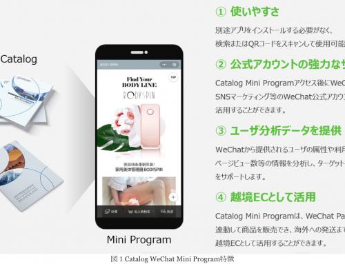 ワンツーシーエム、韓国内O2O統合マーケティング、 WeChat Mini Program越境ECシステムオープン